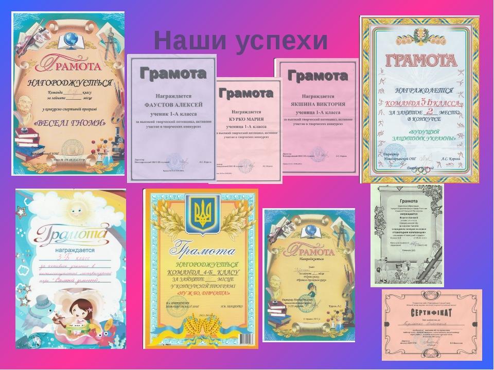 Участие в КВН «Школьная лига»