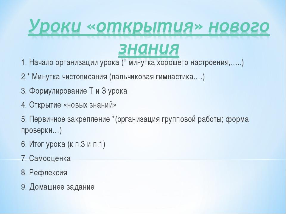 1. Начало организации урока (* минутка хорошего настроения,…..) 2.* Минутка ч...