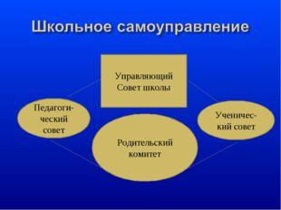 Педагоги- ческий совет Родительский комитет Ученичес- кий совет Управляющий С