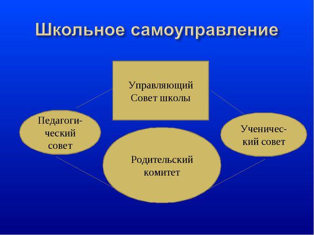 Педагоги- ческий совет Родительский комитет Ученичес- кий совет Управляющий С...