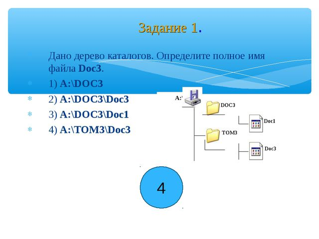 Дано дерево каталогов. Определите полное имя файла Doc3. 1) A:\DOC3 2) A:\DOC...