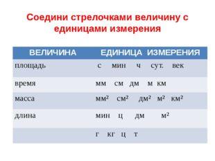 Соедини стрелочками величину с единицами измерения ВЕЛИЧИНА ЕДИНИЦА ИЗМЕРЕНИЯ