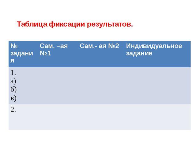 Таблица фиксации результатов. № задания Сам. –ая№1 Сам.-ая№2 Индивидуальное з...