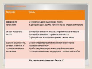 Критерии оценивания Критерии Баллы содержание изложения 2-верно передано соде