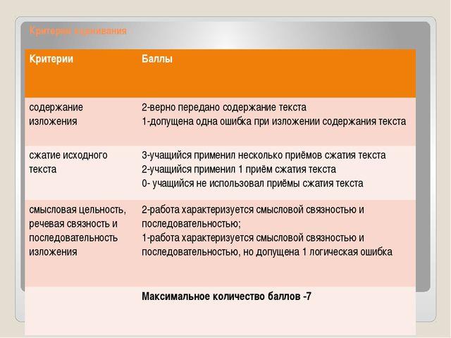 Критерии оценивания Критерии Баллы содержание изложения 2-верно передано соде...