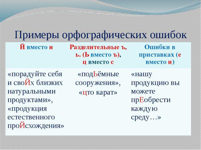 Примеры орфографических ошибок Йвместои Разделительные ъ, ь.(Ьвместоъ), цвмес...