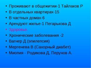 Проживают в общежитии-1 Тайлаков Р В отдельных квартирах-15 В частных домах-6