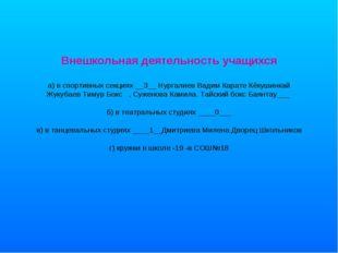 Внешкольная деятельность учащихся а) в спортивных секциях __3__ Нургалиев Вад