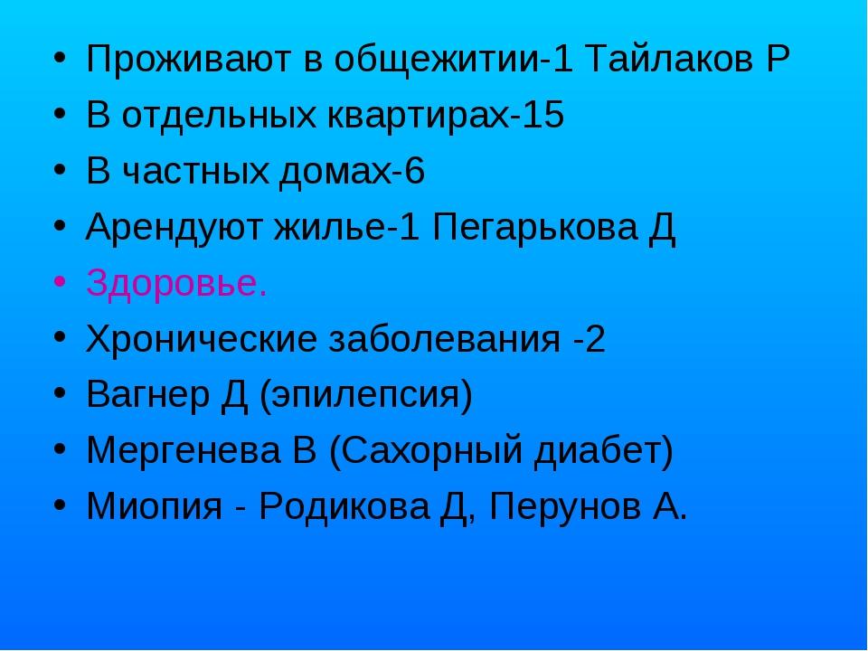 Проживают в общежитии-1 Тайлаков Р В отдельных квартирах-15 В частных домах-6...