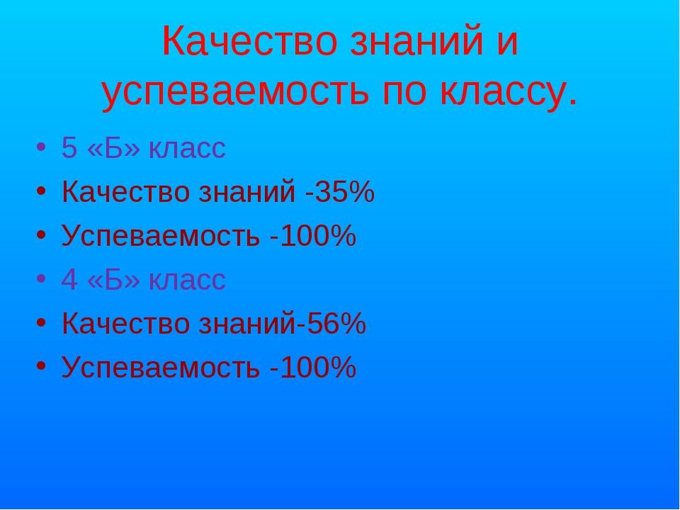 Качество знаний и успеваемость по классу. 5 «Б» класс Качество знаний -35% Ус...