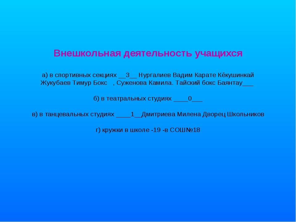 Внешкольная деятельность учащихся а) в спортивных секциях __3__ Нургалиев Вад...
