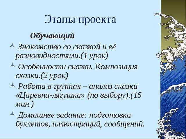 Этапы проекта Обучающий Знакомство со сказкой и её разновидностями.(1 урок) О...