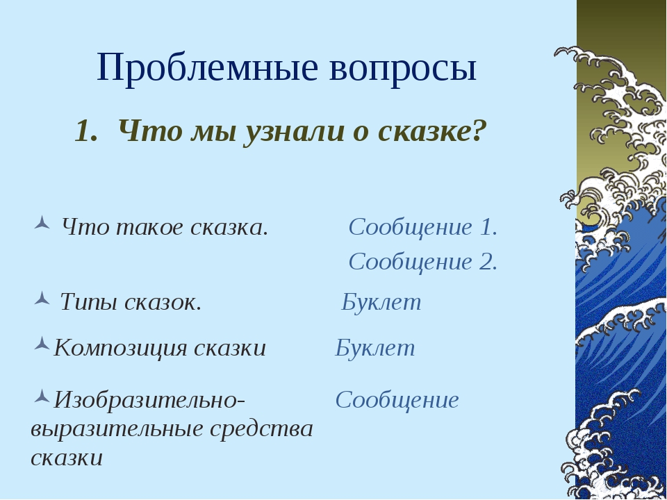 Проблемные вопросы 1. Что мы узнали о сказке? Что такое сказка. Сообщение 1....