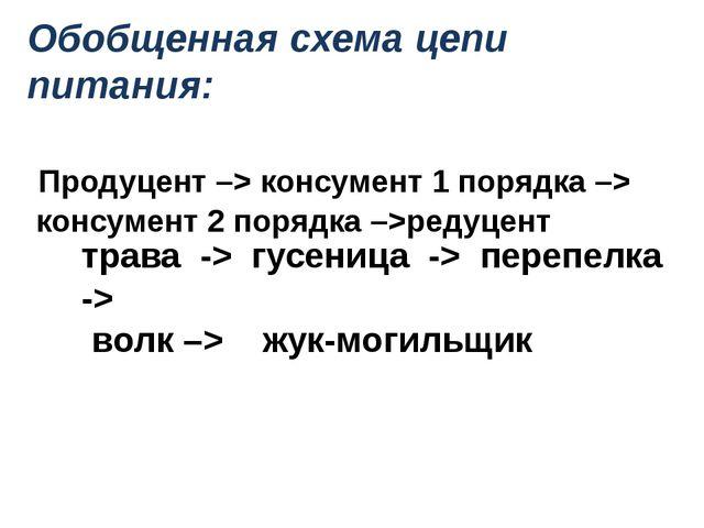 Обобщенная схема цепи питания: Продуцент –> консумент 1 порядка –> консумент...