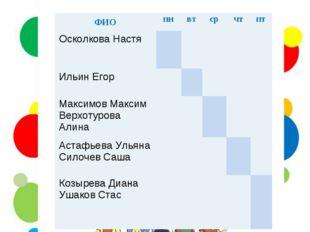 ФИОпнвтсрчтпт Осколкова Настя  Ильин Егор Максимов Максим Верх