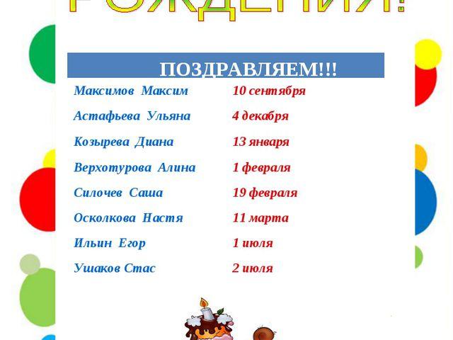 ПОЗДРАВЛЯЕМ!!!  Максимов Максим10 сентября Астафьева Ульяна4 декабря Козыр...
