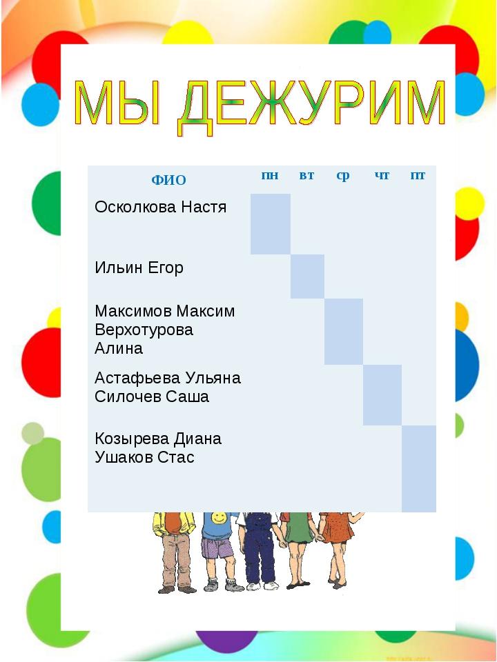 ФИОпнвтсрчтпт Осколкова Настя  Ильин Егор Максимов Максим Верх...