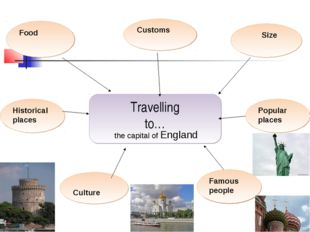 Travelling to… Popular places Culture Food Customs the capital of England Siz