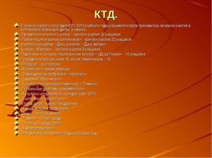 КТД. В течение первого полугодия 2011-2012 учебного года учащимися класса при
