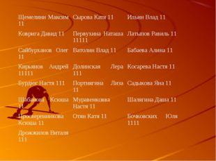 Щемелини Максим 11Сырова Катя 11Ильин Влад 11 Коврига Давид 11Первухина На