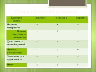 Сетка принятий решений Критерии оценки Вариант 1 Вариант 2 Вариант 3 Наличие