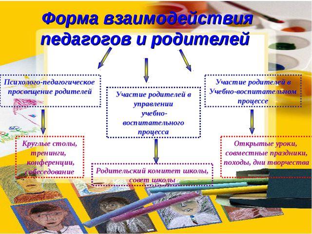 Форма взаимодействия педагогов и родителей Психолого-педагогическое просвещен...