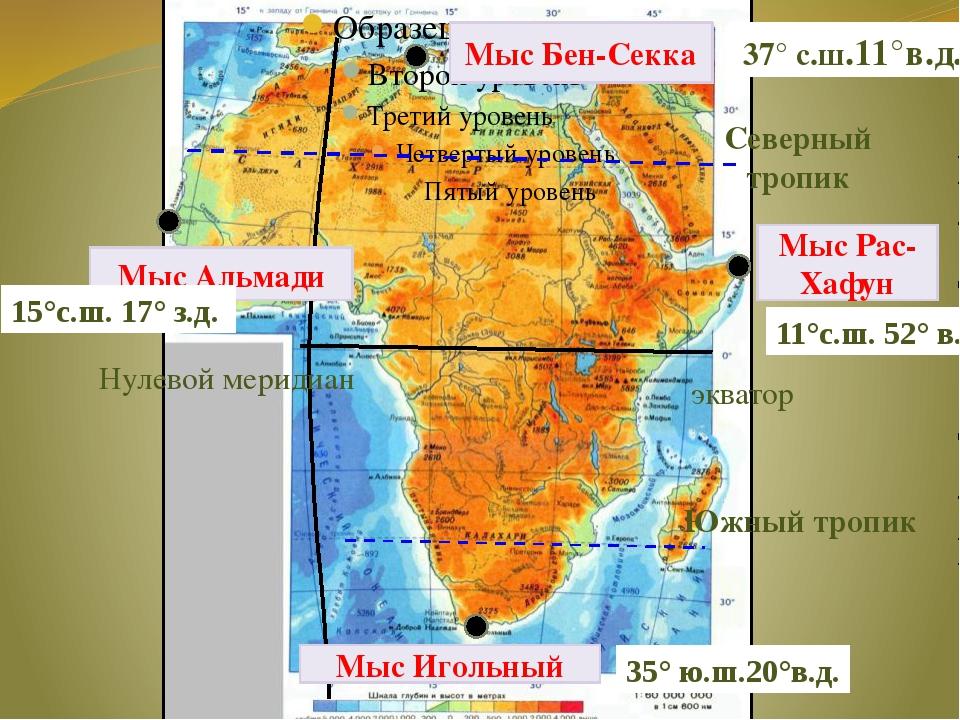 Мыс Бен-Секка Северный тропик Южный тропик Нулевой меридиан 37° с.ш.11°в.д....