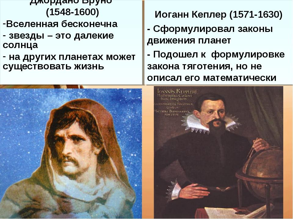 Джордано Бруно (1548-1600) Вселенная бесконечна звезды – это далекие солнца н...