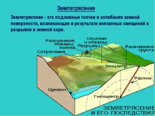 Землетрясение Землетрясение - это подземные толчки и колебания земной поверхн