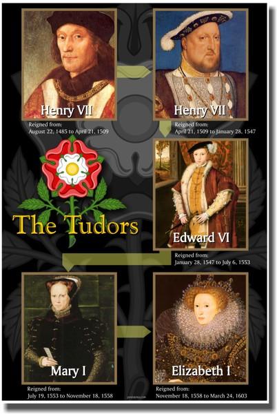 http://www.posterenvy.com/catalog/ss092_The_Tudors.jpg