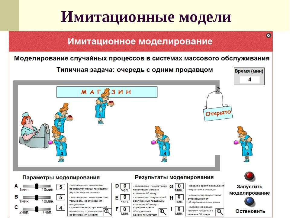 Имитационные модели