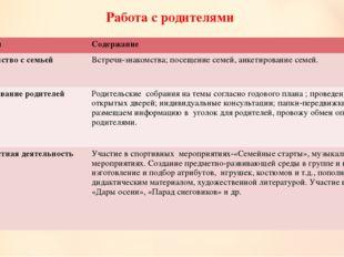 Работа с родителями № Формы Содержание 1 Знакомство с семьей Встречи-знакомст