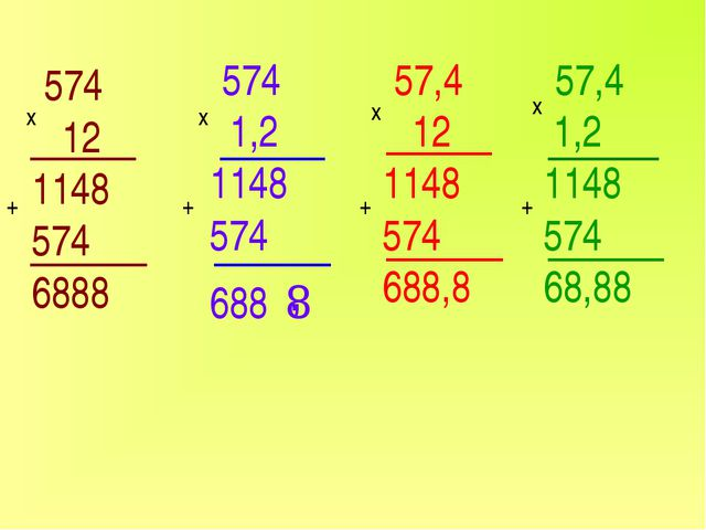 574 1,2 1148 574 688 8 574 12 1148 574 6888 57,4 12 1148 574 688,8 57,4 1,2...