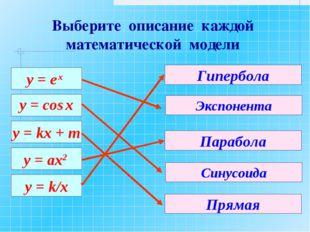 у = е х y = cos x y = kx + m y = ax2 y = k/x Экспонента Парабола Гипербола Си