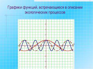Графики функций, встречающиеся в описании экологических процессов