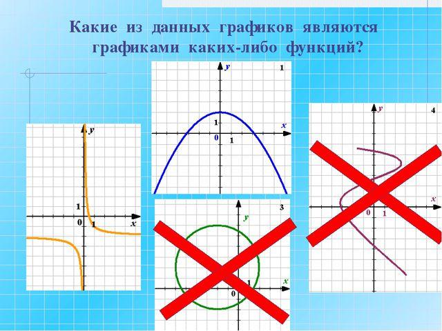 Какие из данных графиков являются графиками каких-либо функций?