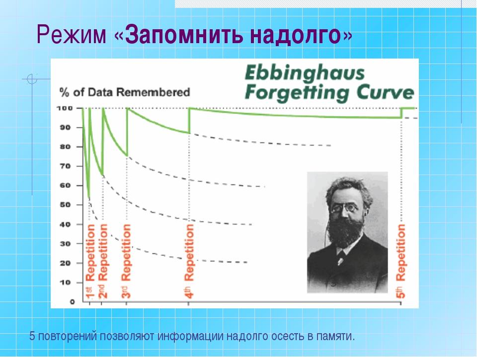Режим «Запомнить надолго» 5 повторений позволяют информации надолго осесть в...