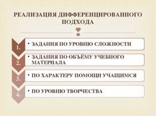 РЕАЛИЗАЦИЯ ДИФФЕРЕНЦИРОВАННОГО ПОДХОДА 