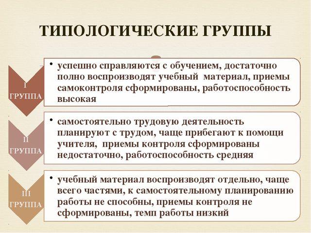 ТИПОЛОГИЧЕСКИЕ ГРУППЫ 