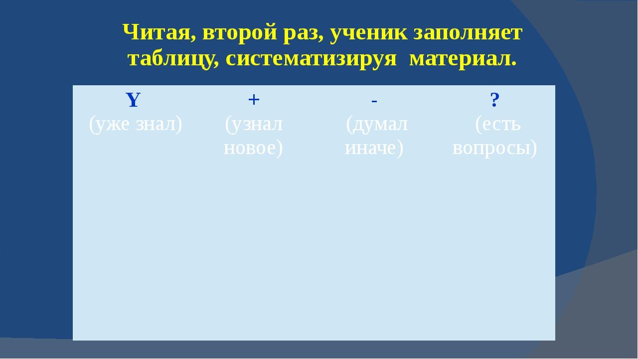 Читая, второй раз, ученик заполняет таблицу, систематизируя материал. Y (уже...
