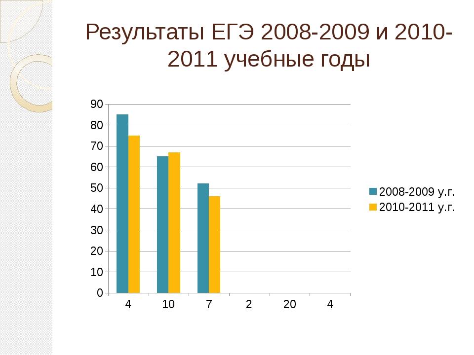 Результаты ЕГЭ 2008-2009 и 2010-2011 учебные годы