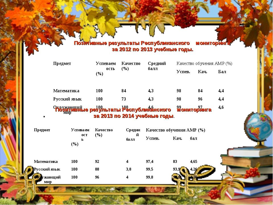 Позитивные результаты Республиканского мониторинга за 2012 по 2013 учебные го...