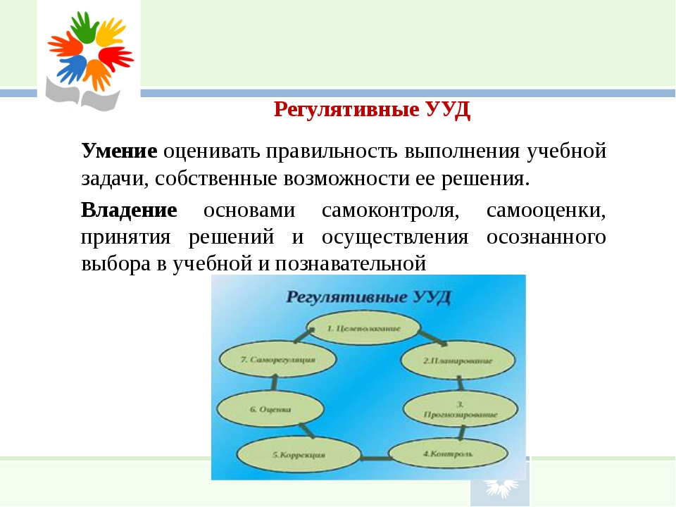 Регулятивные УУД Умение оценивать правильность выполнения учебной задачи, соб...