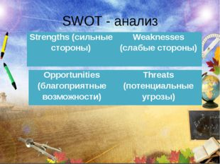 SWОT - анализ Strengths(сильные стороны) Weaknesses(слабые стороны) Opportuni