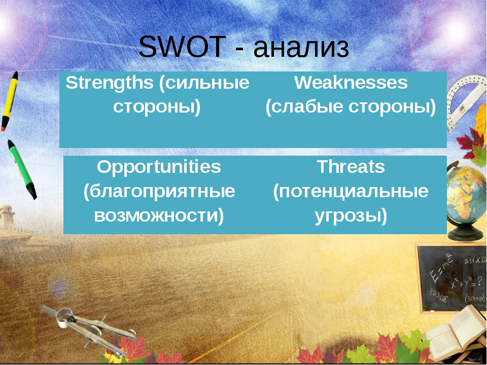 SWОT - анализ Strengths(сильные стороны) Weaknesses(слабые стороны) Opportuni...