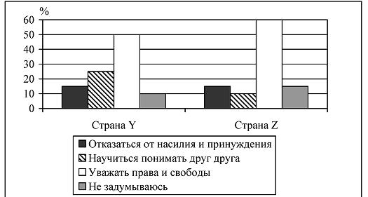 http://soc.reshuege.ru/get_file?id=7938