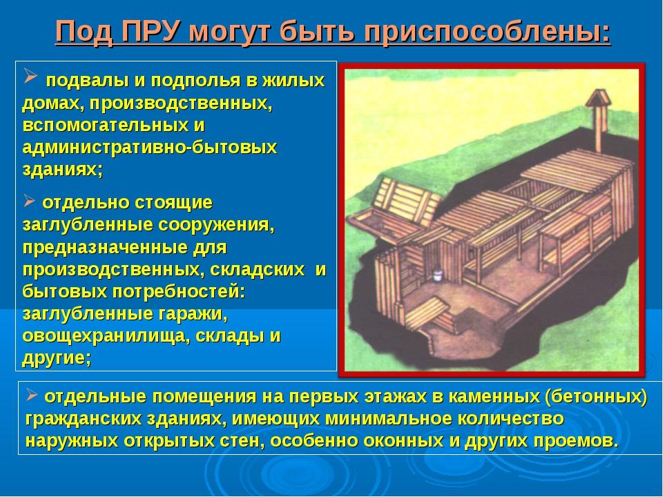 подвалы и подполья в жилых домах, производственных, вспомогательных и админи...