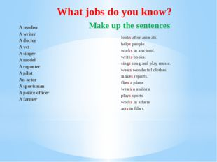 What jobs do you know? Make up the sentences A teacher A writer A doctor A ve