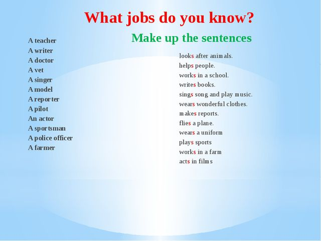 What jobs do you know? Make up the sentences A teacher A writer A doctor A ve...