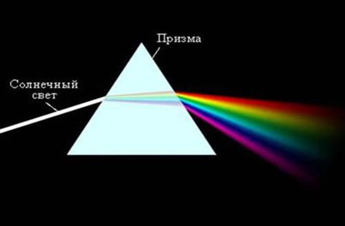 C:\Users\Masha\Documents\физика\f_clip_image009.jpg